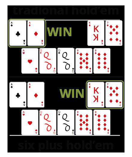 Poker Straße König As 2 3 4