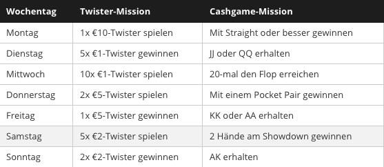 Tägliche Missionen