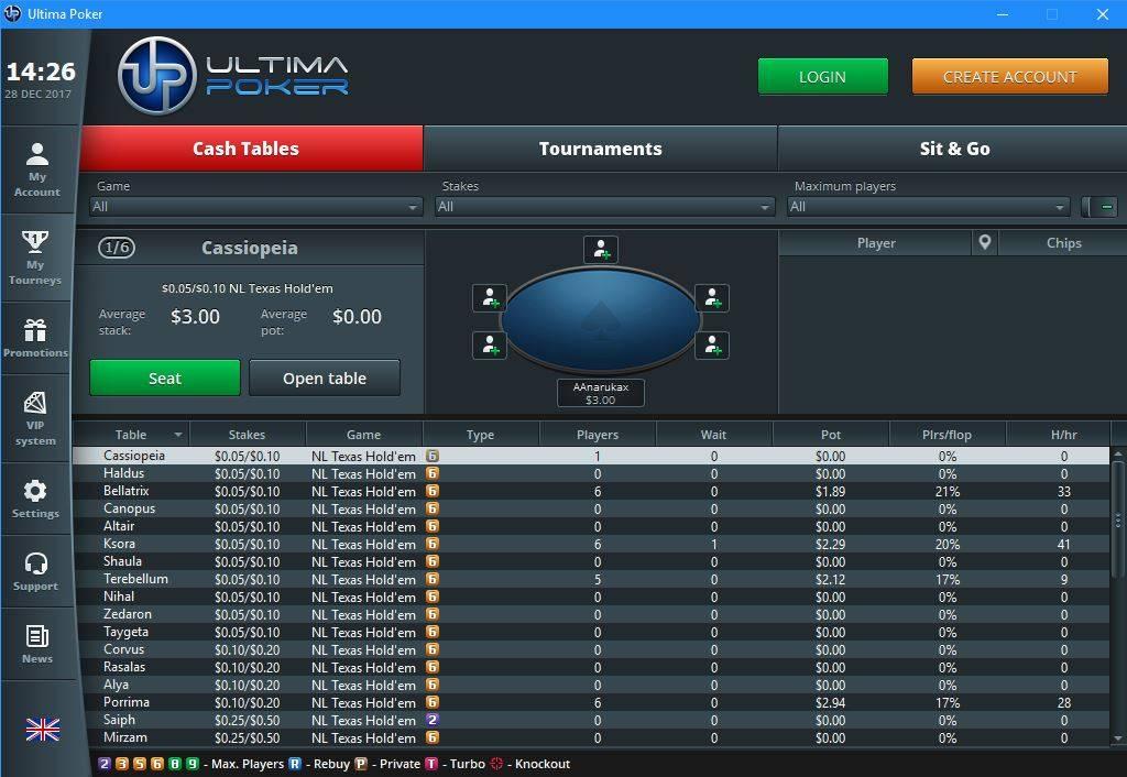 Lobby Ultima Poker