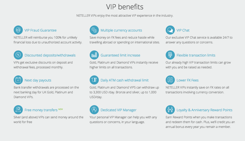 VIP Advantages Neteller