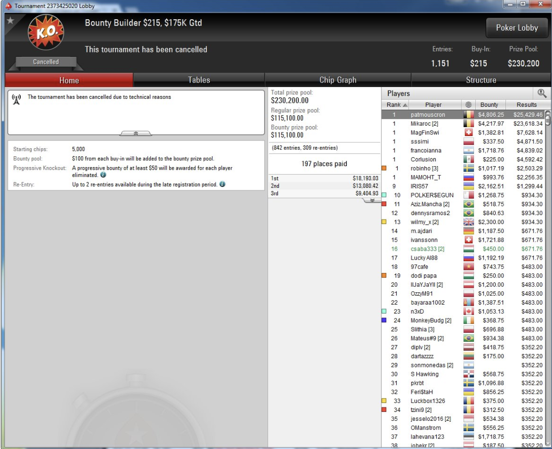 PokerStars Turnier Abbruch