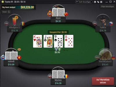 Best Poker Tisch